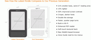 Kindle SIze Comparison